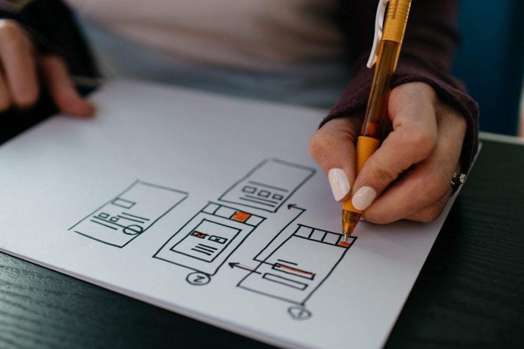 Digital Marketing Plans for Small Businesses